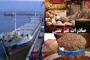 ضرورت تشکیل کنسرسیومهای صادراتی